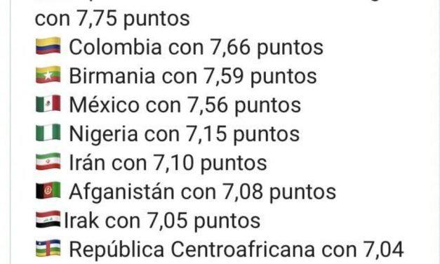 Países con niveles más altos de crimen organizado